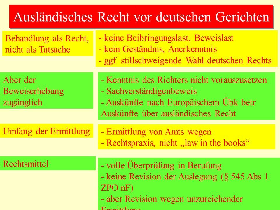 Ausländisches Recht vor deutschen Gerichten Behandlung als Recht, nicht als Tatsache - keine Beibringungslast, Beweislast - kein Geständnis, Anerkennt
