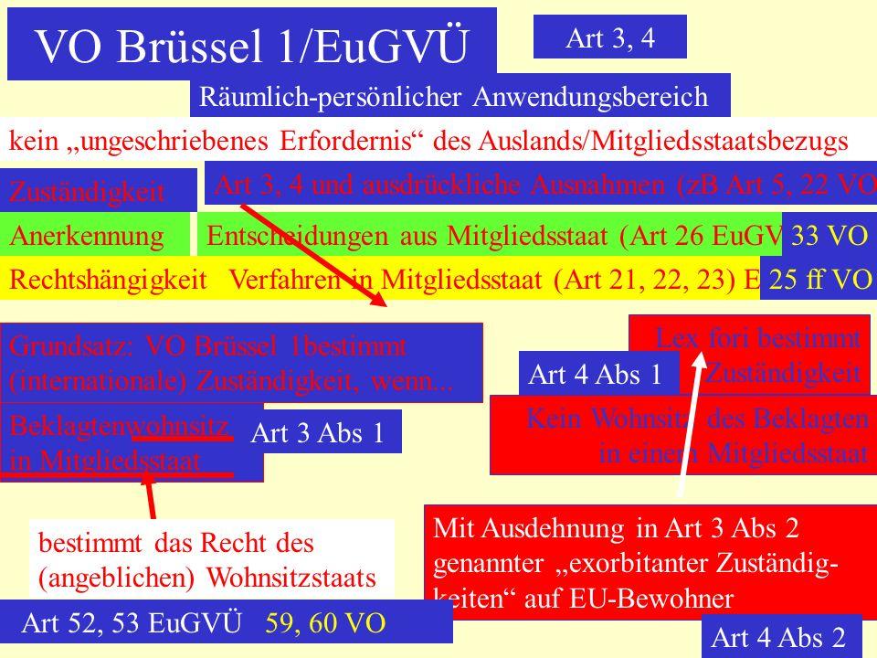 VO Brüssel 1/EuGVÜ Räumlich-persönlicher Anwendungsbereich Art 3, 4 kein ungeschriebenes Erfordernis des Auslands/Mitgliedsstaatsbezugs Zuständigkeit