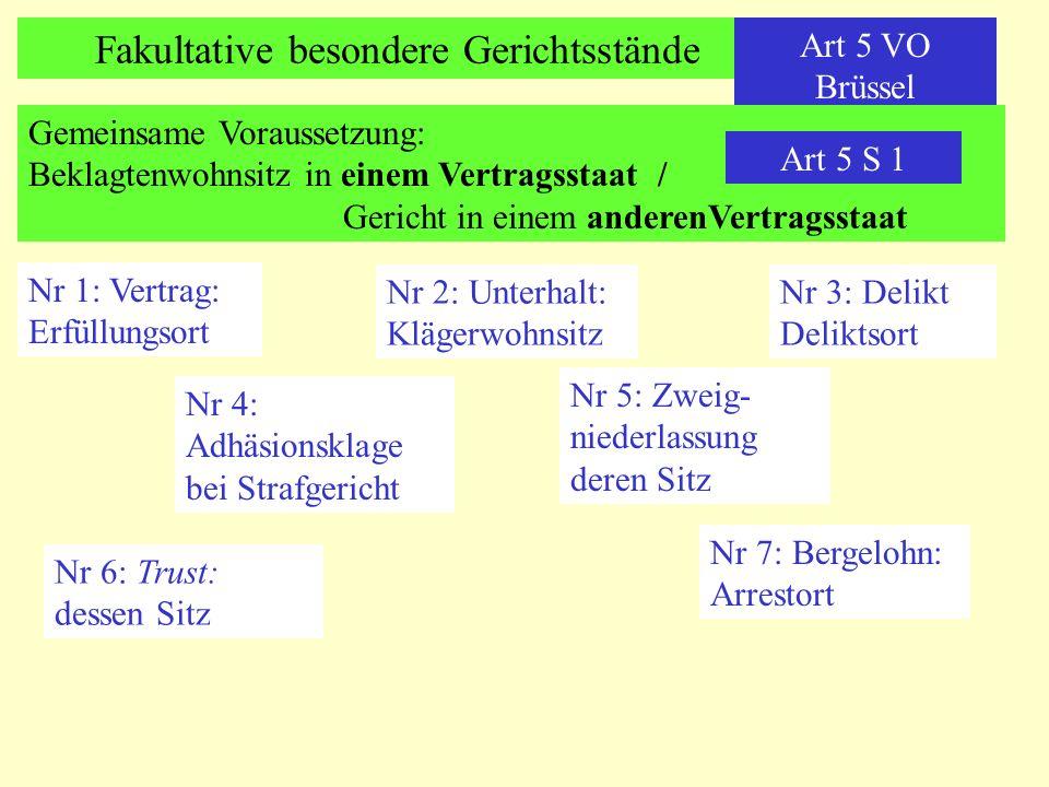 Fakultative besondere Gerichtsstände Art 5 VO Brüssel 1/WEuGVÜ Gemeinsame Voraussetzung: Beklagtenwohnsitz in einem Vertragsstaat/ Gericht in einem an