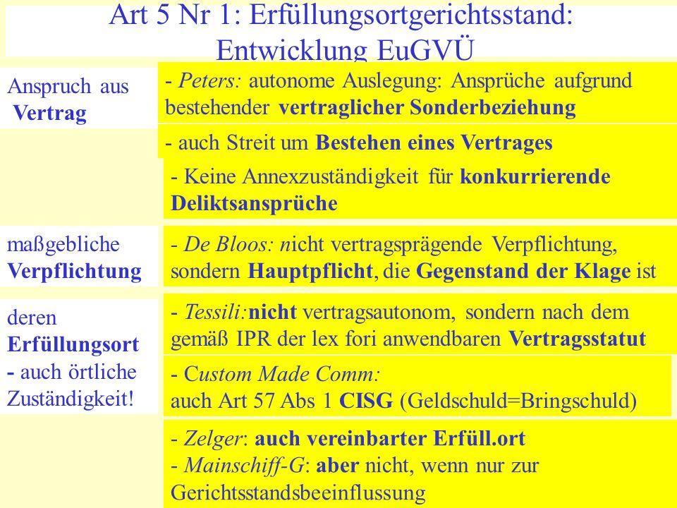 Art 5 Nr 1: Erfüllungsortgerichtsstand: Entwicklung EuGVÜ Anspruch aus Vertrag - Peters: autonome Auslegung: Ansprüche aufgrund bestehender vertraglic