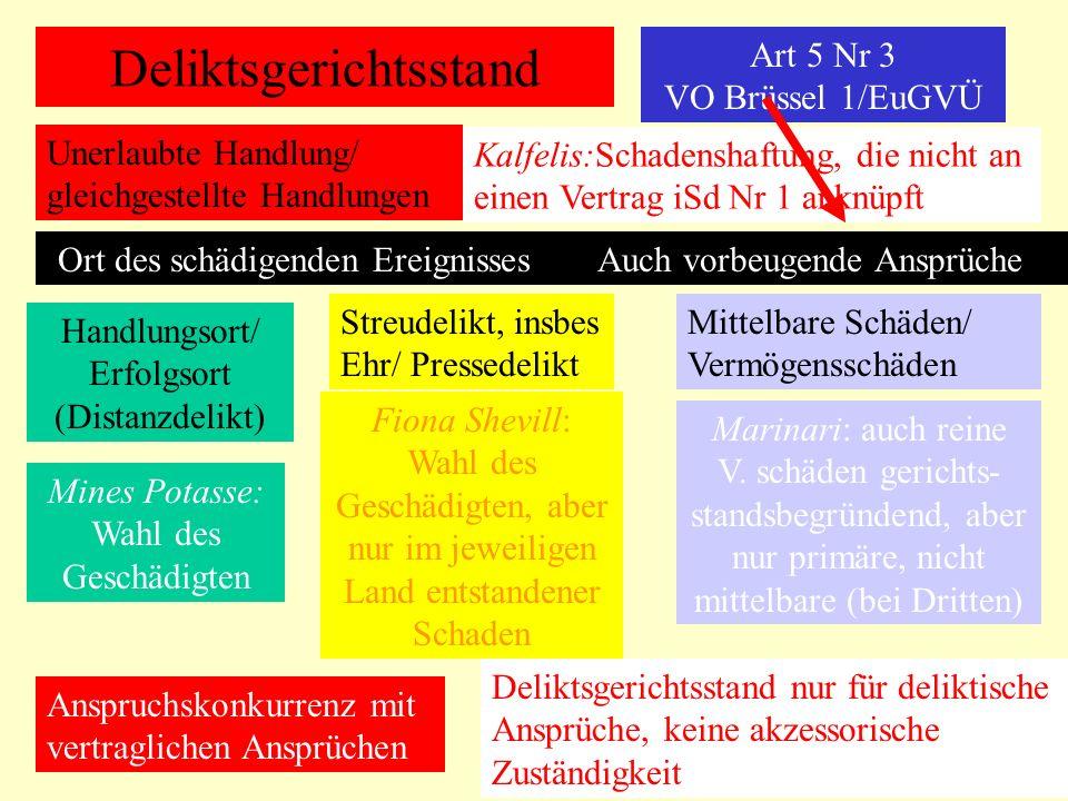Deliktsgerichtsstand Art 5 Nr 3 VO Brüssel 1/EuGVÜ Unerlaubte Handlung/ gleichgestellte Handlungen Kalfelis:Schadenshaftung, die nicht an einen Vertra