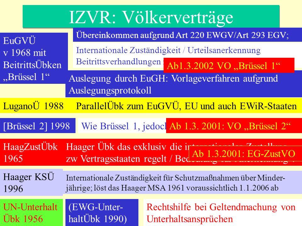 EuZPR VO EG Nr 44/2001: Zuständigkeit/Anerkennung/Vollstreckung in Zivilsachen: VO Brüssel 1 (1.3.2002) VO EG Nr 2201/2003: Zuständigkeit/Anerkennung/Vollstreckung in Ehesachen und Sorgerecht : VO Brüssel 2A (1.3.2005) VO EG Nr 1348/2000: Zustellung gerichtlicher und außergerichtlicher Schriftstücke: EG-ZustVO (31.5.2001) VO EG Nr 1206/2001: Zusammenarbeit auf dem Gebiet der Beweisaufnahme: EG-BeweisVO (1.1.2004) VO EG Nr 805/2004: Europäischer Vollstreckungstitel für unbestrittene Forderungen (21.10.2005)