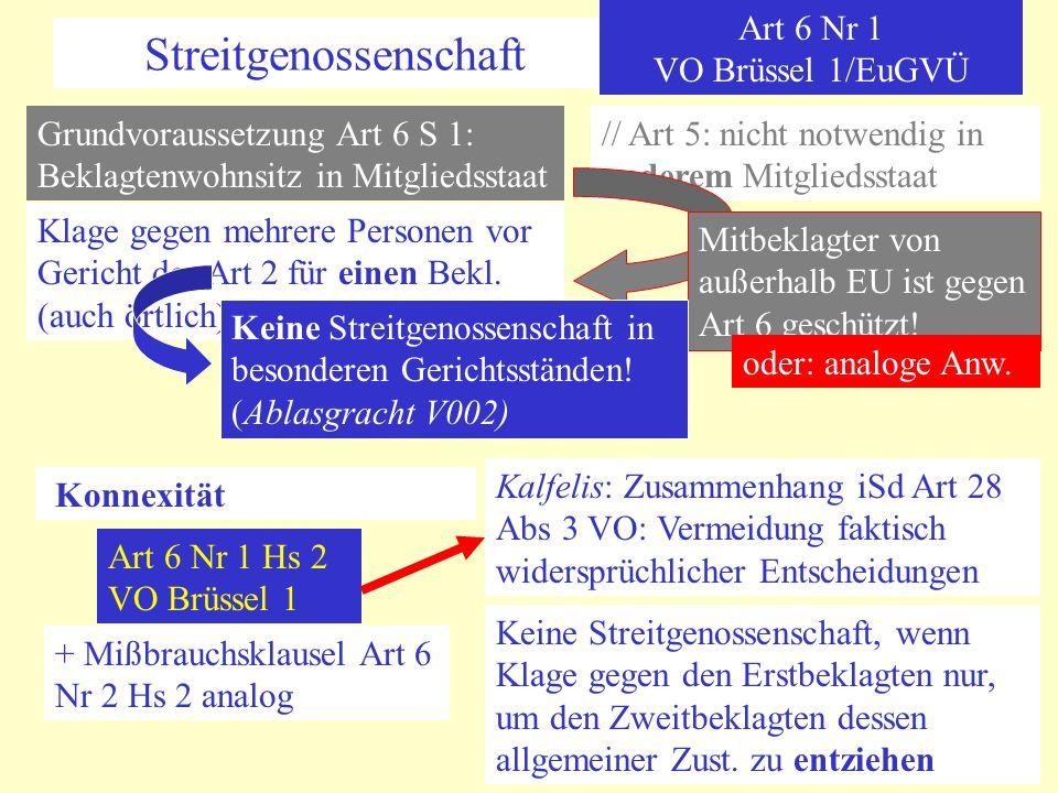 Streitgenossenschaft Art 6 Nr 1 VO Brüssel 1/EuGVÜ Grundvoraussetzung Art 6 S 1: Beklagtenwohnsitz in Mitgliedsstaat // Art 5: nicht notwendig in ande