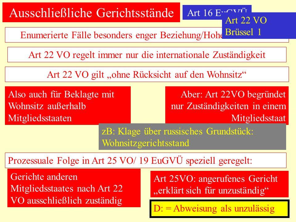 Ausschließliche Gerichtsstände Art 16 EuGVÜ Enumerierte Fälle besonders enger Beziehung/Hoheitsinteressen Art 22 VO regelt immer nur die international