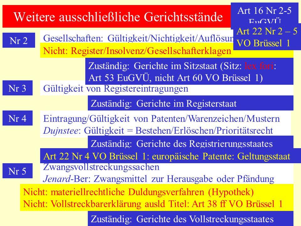 Weitere ausschließliche Gerichtsstände Art 16 Nr 2-5 EuGVÜ Nr 2 Gesellschaften: Gültigkeit/Nichtigkeit/Auflösung Nicht: Register/Insolvenz/Gesellschaf