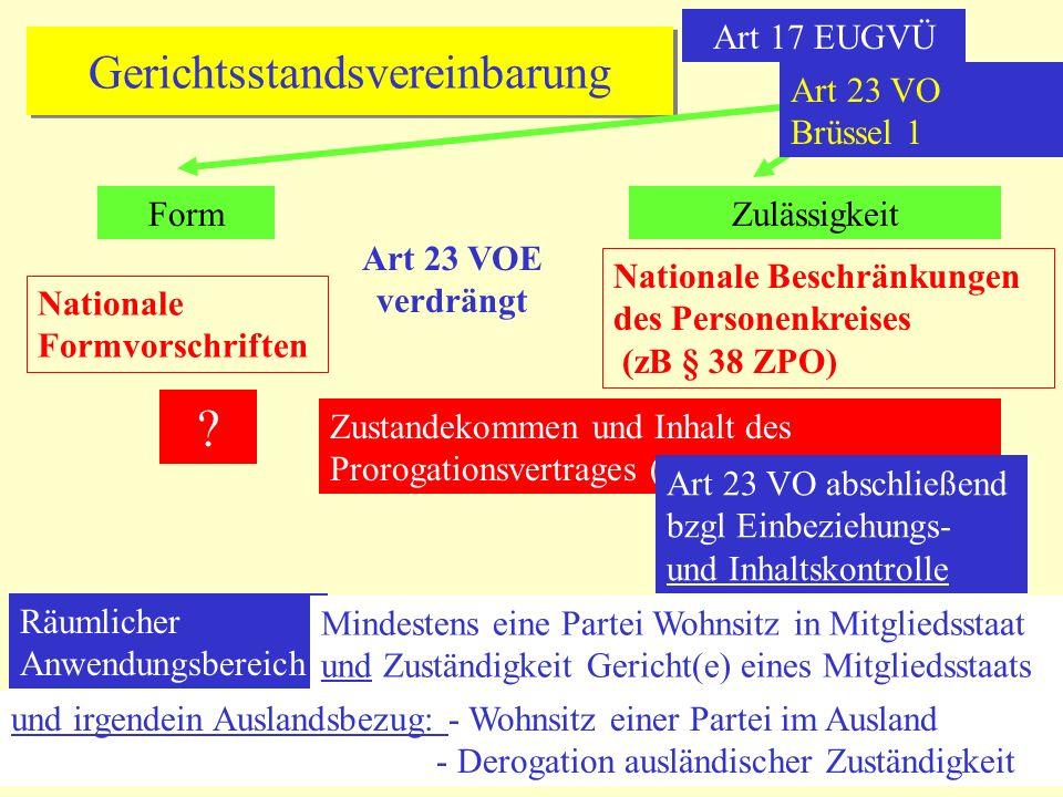 Gerichtsstandsvereinbarung Art 17 EUGVÜ FormZulässigkeit Art 23 VOE verdrängt Nationale Formvorschriften Nationale Beschränkungen des Personenkreises