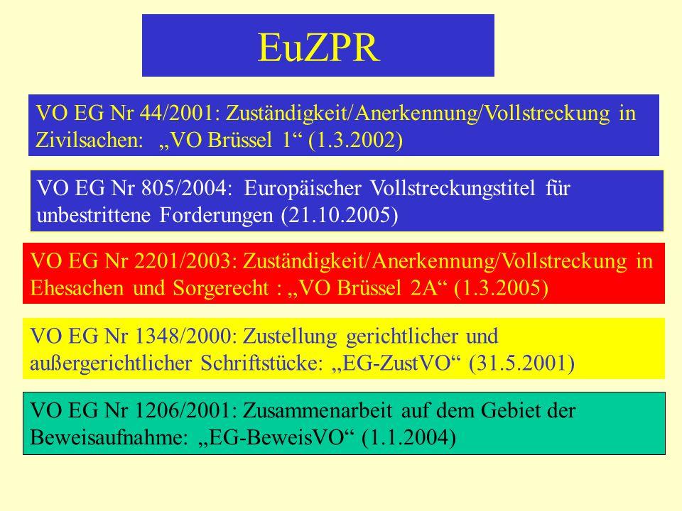 z.B.VO Nr 44/2001: VO Brüssel 1 Inkrafttreten: 1.3.2002 Rechtsgrundlage: Art 61 c, 65, 67 Abs 1 EGV systematische Bedenken: Asyl und sonstige Politiken Automatische Geltung als sekundäres EG- Recht aber Art 299 EGV: UK/EIR haben optiert DK nicht Mitgliedsstaat: daher gilt EuGVÜ Auslegung: EuGH unmittelbar, da sekundäres EG-Recht Durch Art.
