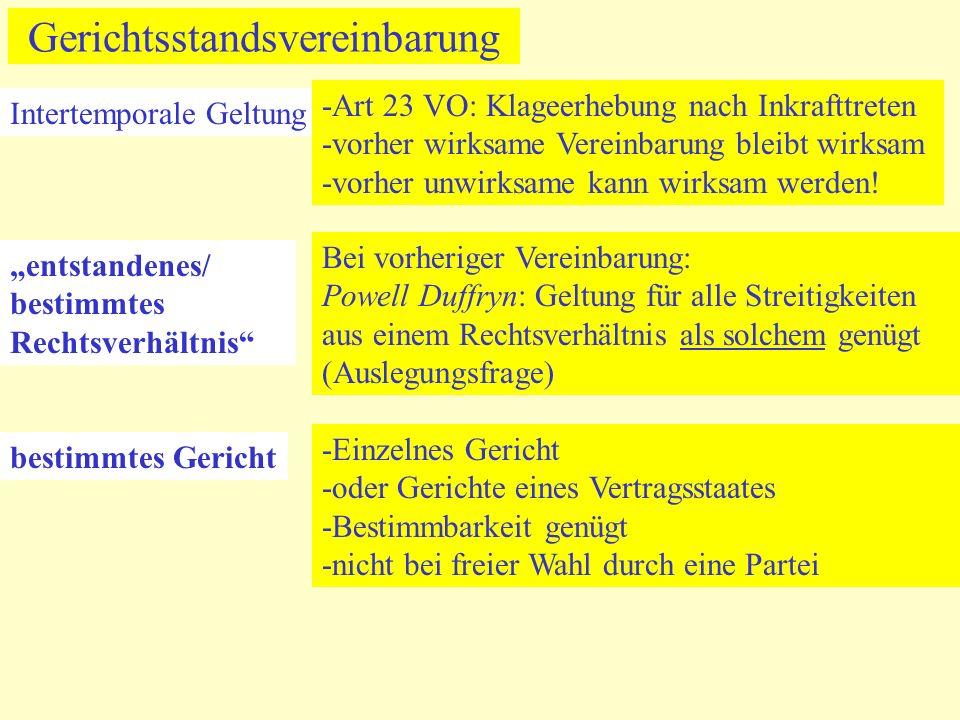 Gerichtsstandsvereinbarung Intertemporale Geltung -Art 23 VO: Klageerhebung nach Inkrafttreten -vorher wirksame Vereinbarung bleibt wirksam -vorher un