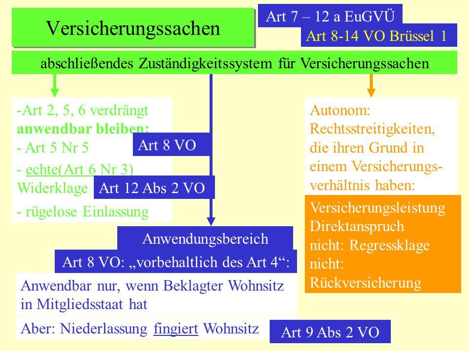 Versicherungssachen Art 7 – 12 a EuGVÜ abschließendes Zuständigkeitssystem für Versicherungssachen -Art 2, 5, 6 verdrängt anwendbar bleiben: - Art 5 N