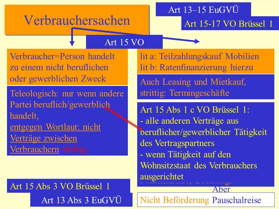 Verbrauchersachen Art 13–15 EuGVÜ Verbraucher=Person handelt zu einem nicht beruflichen oder gewerblichen Zweck lit a: Teilzahlungskauf Mobilien lit b