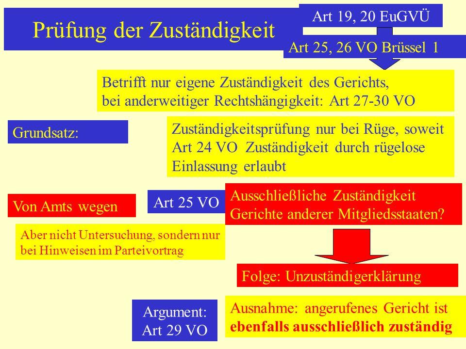 Prüfung der Zuständigkeit Art 19, 20 EuGVÜ Betrifft nur eigene Zuständigkeit des Gerichts, bei anderweitiger Rechtshängigkeit: Art 27-30 VO Von Amts w
