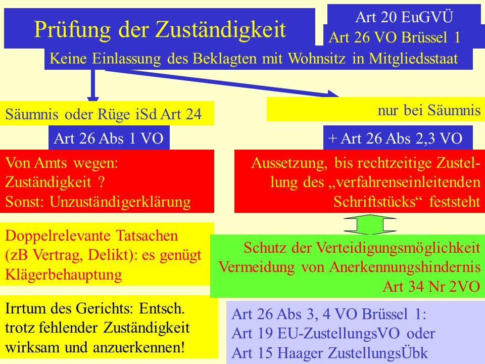 Prüfung der Zuständigkeit Keine Einlassung des Beklagten mit Wohnsitz in Mitgliedsstaat Art 20 EuGVÜ Säumnis oder Rüge iSd Art 24 Art 26 Abs 1 VO Von