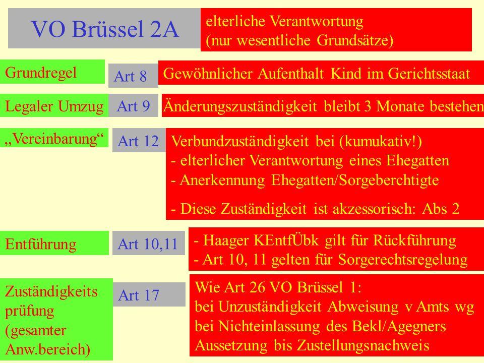 VO Brüssel 2A Grundregel Art 8 Gewöhnlicher Aufenthalt Kind im Gerichtsstaat Art 12Verbundzuständigkeit bei (kumukativ!) - elterlicher Verantwortung e