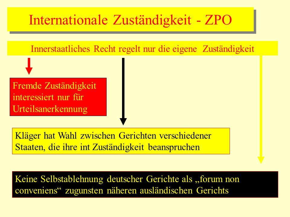Internationale Zuständigkeit - ZPO Innerstaatliches Recht regelt nur die eigene Zuständigkeit Fremde Zuständigkeit interessiert nur für Urteilsanerken