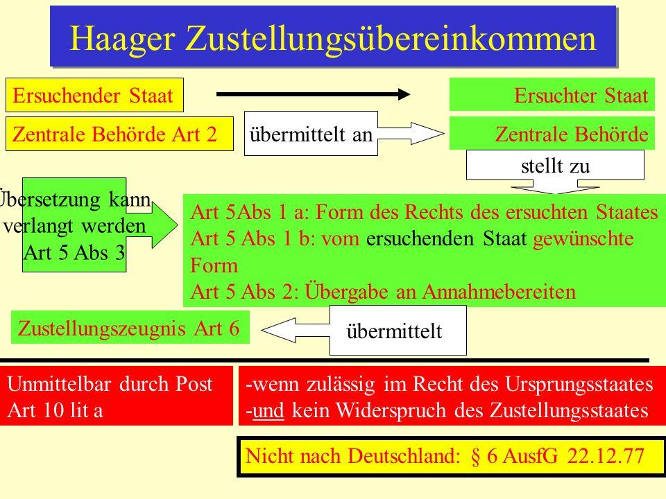 Haager Zustellungsübereinkommen Ersuchender Staat Ersuchter Staat Zentrale Behörde Art 2 übermittelt an Zentrale Behörde stellt zu Art 5Abs 1 a: Form