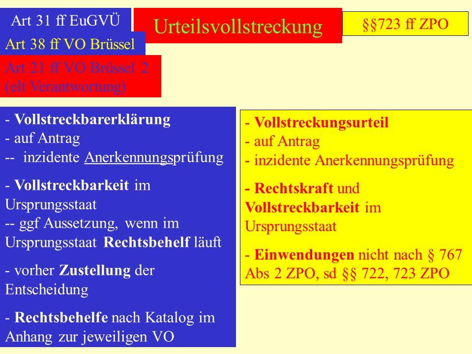 Urteilsvollstreckung Art 31 ff EuGVÜ §§723 ff ZPO Art 38 ff VO Brüssel 1 Art 21 ff VO Brüssel 2 (elt Verantwortung) - Vollstreckbarerklärung - auf Ant