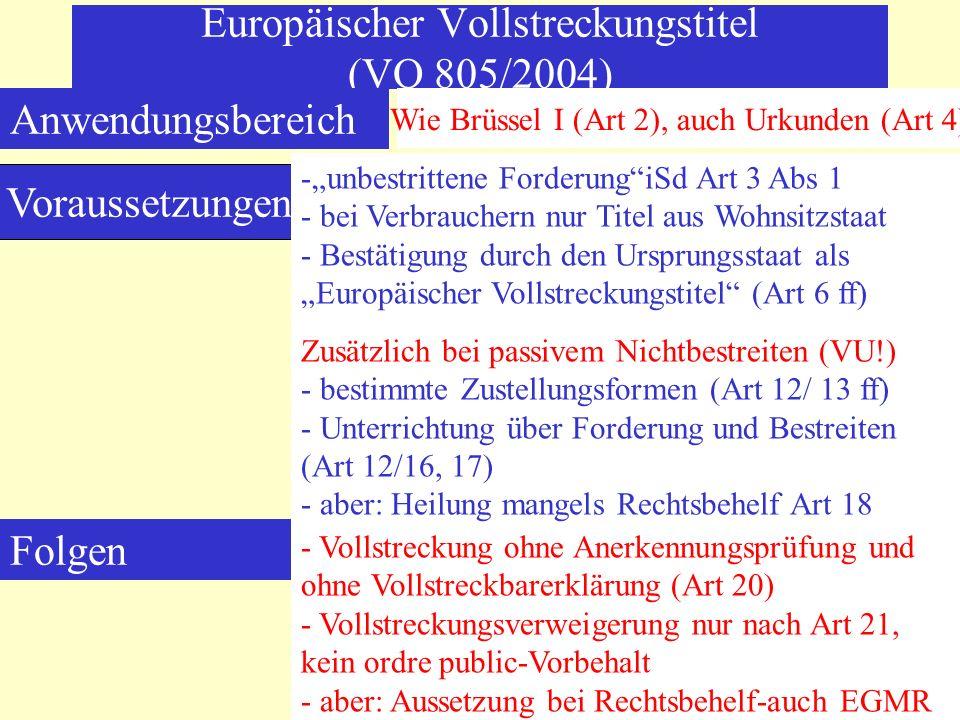 Europäischer Vollstreckungstitel (VO 805/2004) Voraussetzungen -unbestrittene ForderungiSd Art 3 Abs 1 - bei Verbrauchern nur Titel aus Wohnsitzstaat