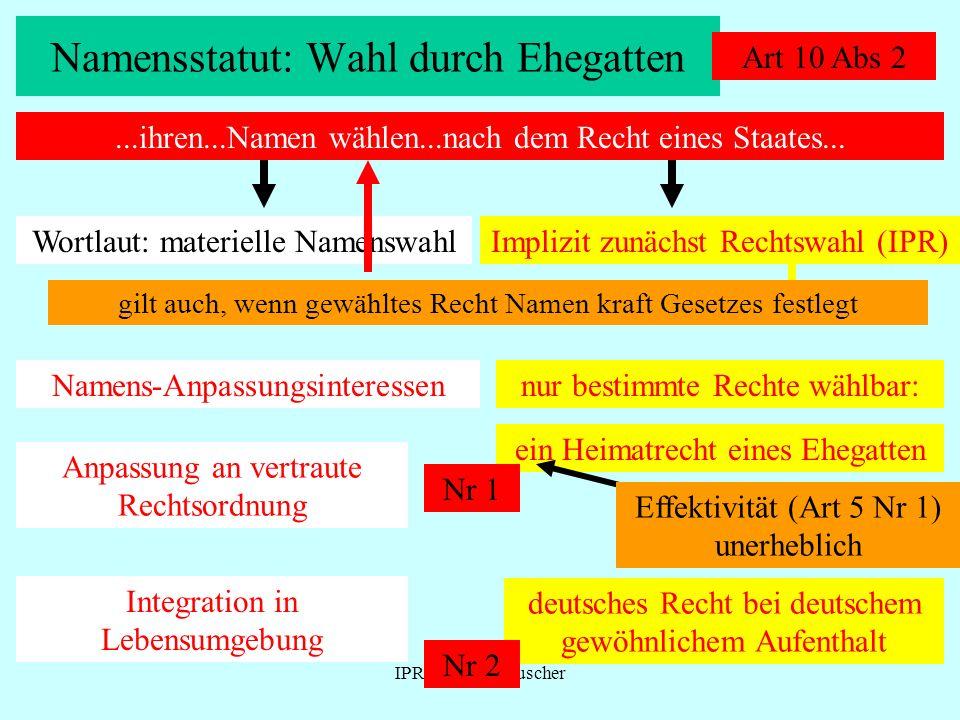 IPR Thomas Rauscher Namensstatut: Wahl durch Ehegatten Art 10 Abs 2...ihren...Namen wählen...nach dem Recht eines Staates... Wortlaut: materielle Name