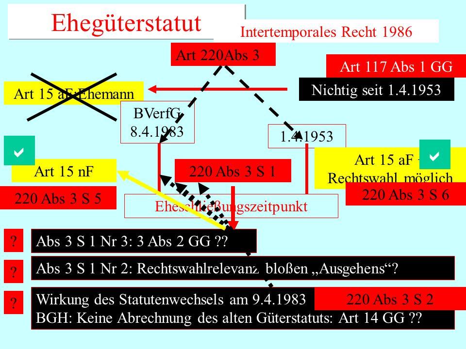 IPR Thomas Rauscher Ehegüterstatut Intertemporales Recht 1986 Art 220Abs 3 Art 15 aF:Ehemann BVerfG 8.4.1983 Nichtig seit 1.4.1953 Art 117 Abs 1 GG 1.