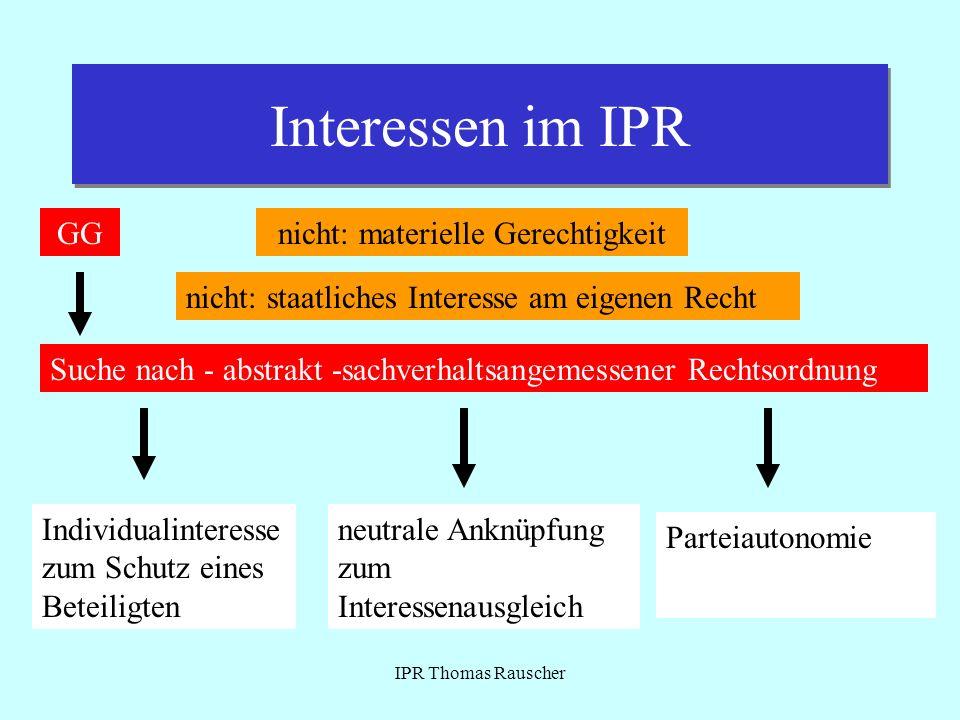 IPR Thomas Rauscher Interessen im IPR nicht: materielle Gerechtigkeit nicht: staatliches Interesse am eigenen Recht Suche nach - abstrakt -sachverhalt