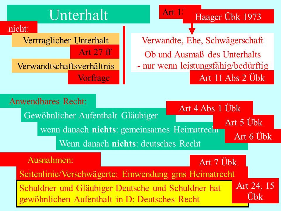 IPR Thomas Rauscher Unterhalt Art 18 Haager Übk 1973 Verwandte, Ehe, Schwägerschaft nicht: Vertraglicher Unterhalt Ob und Ausmaß des Unterhalts - nur