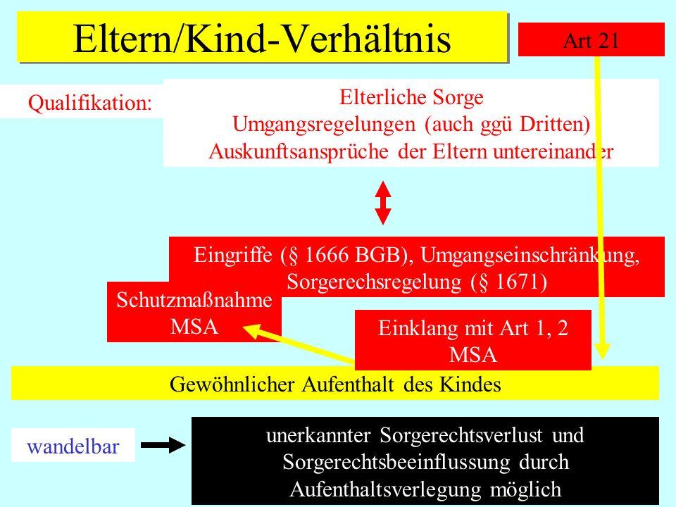 IPR Thomas Rauscher Eltern/Kind-Verhältnis Art 21 Qualifikation: Elterliche Sorge Umgangsregelungen (auch ggü Dritten) Auskunftsansprüche der Eltern u