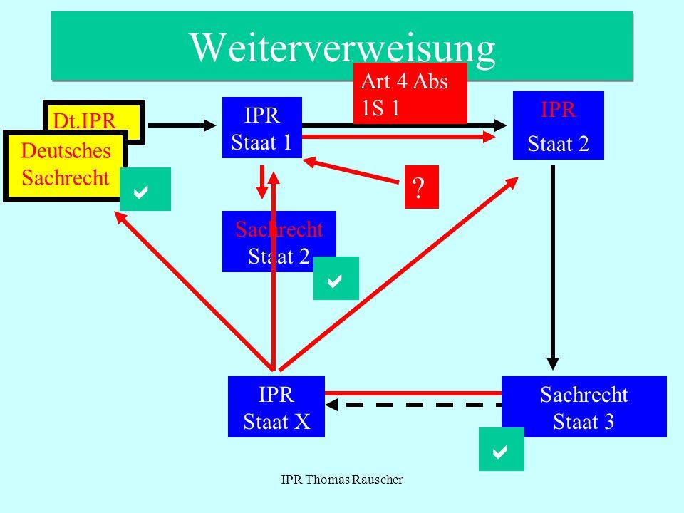 IPR Thomas Rauscher Weiterverweisung Dt.IPR IPR Staat 1 Staat 2 Art 4 Abs 1S 1 IPR Sachrecht Staat 2 ? IPR Staat 3 IPR Staat X Deutsches Sachrecht Sac