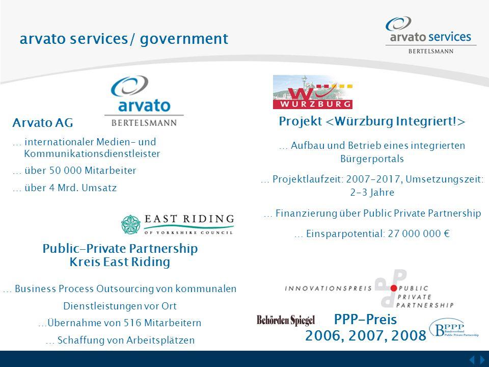 arvato services/ government Arvato AG … internationaler Medien- und Kommunikationsdienstleister … über 50 000 Mitarbeiter … über 4 Mrd. Umsatz Projekt