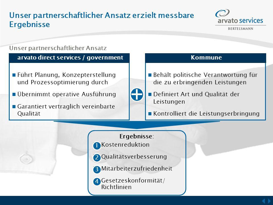 Ergebnisse: 1)Kostenreduktion 2)Qualitätsverbesserung 3)Mitarbeiterzufriedenheit 4)Gesetzeskonformität/ Richtlinien Unser partnerschaftlicher Ansatz F