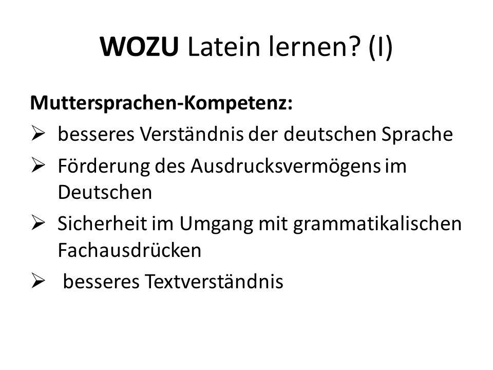 WOZU Latein lernen? (I) Muttersprachen-Kompetenz: besseres Verständnis der deutschen Sprache Förderung des Ausdrucksvermögens im Deutschen Sicherheit
