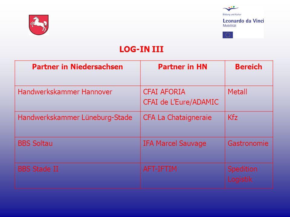 LOG-IN III Partner in NiedersachsenPartner in HNBereich Handwerkskammer HannoverCFAI AFORIA CFAI de LEure/ADAMIC Metall Handwerkskammer Lüneburg-Stade
