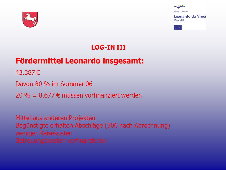 LOG-IN III Fördermittel Leonardo insgesamt: 43.387 Davon 80 % im Sommer 06 20 % = 8.677 müssen vorfinanziert werden Mittel aus anderen Projekten Begünstigte erhalten Abschläge (50 nach Abrechnung) weniger Reisekosten Betreuungskosten vorfinanzieren