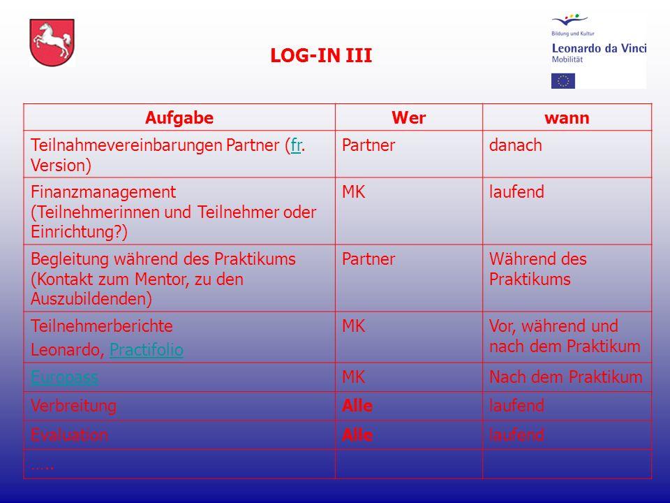 LOG-IN III AufgabeWerwann Teilnahmevereinbarungen Partner (fr. Version)fr Partnerdanach Finanzmanagement (Teilnehmerinnen und Teilnehmer oder Einricht