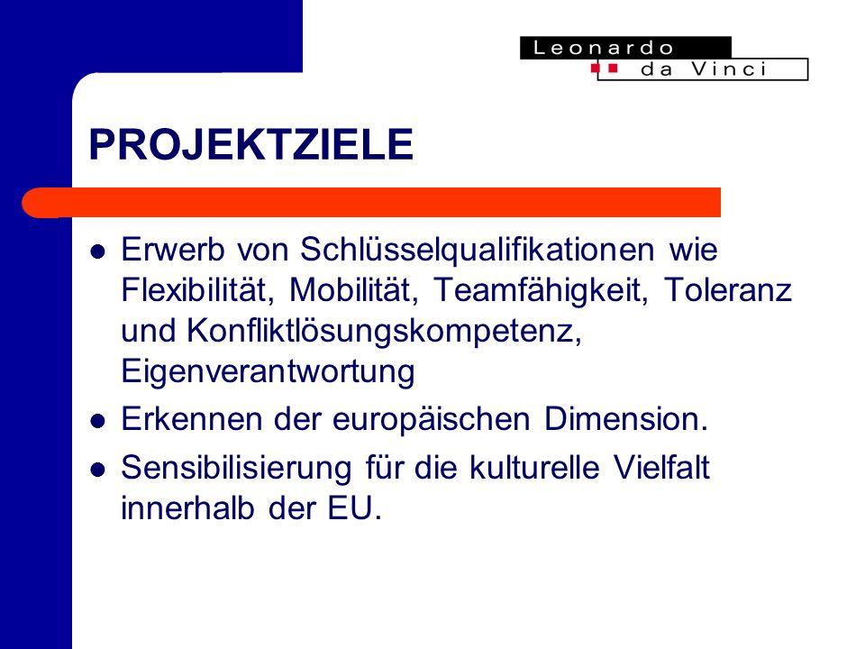 PROJEKTZIELE Erwerb von Schlüsselqualifikationen wie Flexibilität, Mobilität, Teamfähigkeit, Toleranz und Konfliktlösungskompetenz, Eigenverantwortung Erkennen der europäischen Dimension.