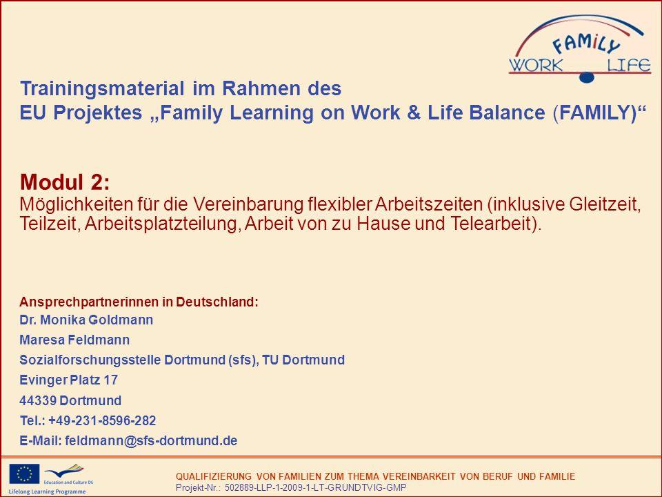 QUALIFIZIERUNG VON FAMILIEN ZUM THEMA VEREINBARKEIT VON BERUF UND FAMILIE Projekt-Nr.: 502889-LLP-1-2009-1-LT-GRUNDTVIG-GMP Vorteile Modul 2 Höhere Arbeitszufriedenheit und Loyalität Höhere Produktivität und bessere Leistungen Unternehmen gilt als bevorzugter Arbeitgeber Weniger nicht eingeplante Fehlzeiten Niedrigere Kosten für Bürofläche Flexible Arbeitszeiten können tatsächlich einen Wettbewerbsvorteil darstellen: