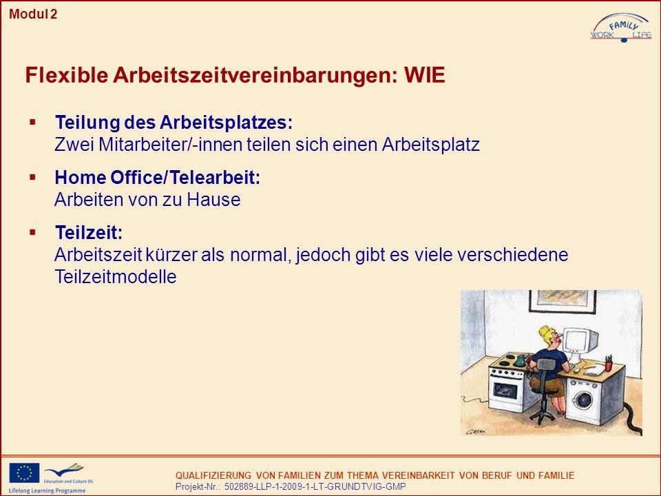 QUALIFIZIERUNG VON FAMILIEN ZUM THEMA VEREINBARKEIT VON BERUF UND FAMILIE Projekt-Nr.: 502889-LLP-1-2009-1-LT-GRUNDTVIG-GMP Modul 2 Flexible Arbeitszeitvereinbarungen: WIE Teilung des Arbeitsplatzes: Zwei Mitarbeiter/-innen teilen sich einen Arbeitsplatz Home Office/Telearbeit: Arbeiten von zu Hause Teilzeit: Arbeitszeit kürzer als normal, jedoch gibt es viele verschiedene Teilzeitmodelle