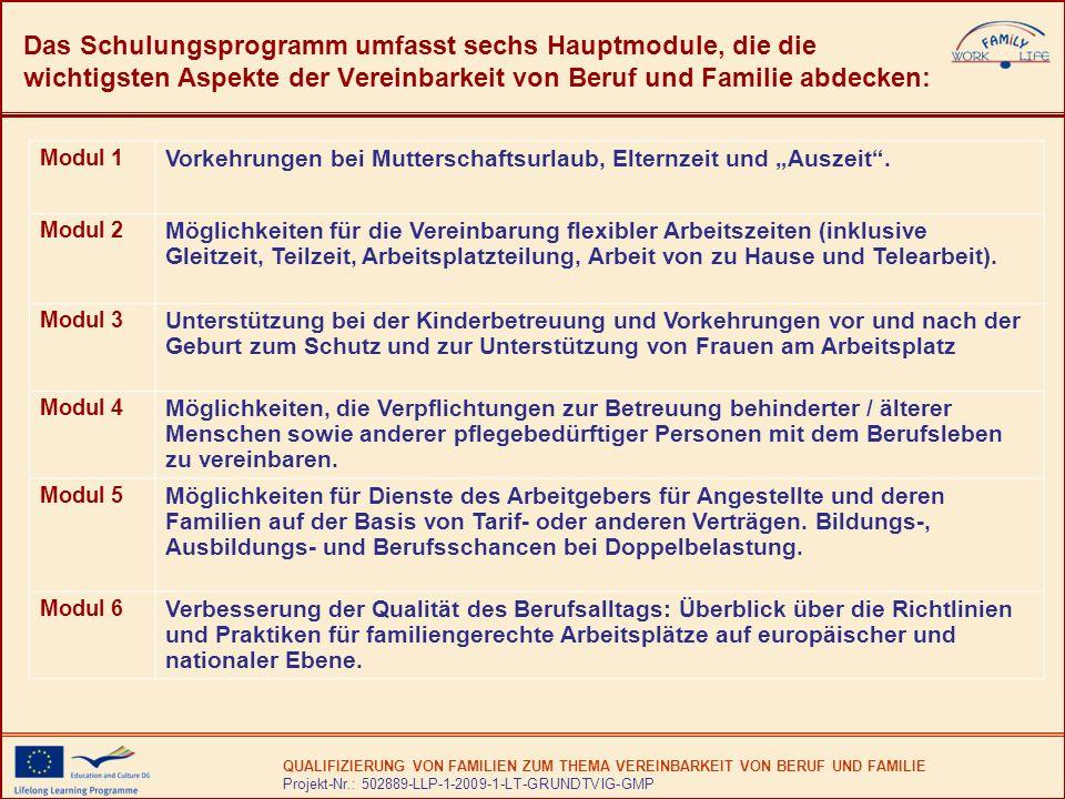 QUALIFIZIERUNG VON FAMILIEN ZUM THEMA VEREINBARKEIT VON BERUF UND FAMILIE Projekt-Nr.: 502889-LLP-1-2009-1-LT-GRUNDTVIG-GMP Das Schulungsprogramm umfasst sechs Hauptmodule, die die wichtigsten Aspekte der Vereinbarkeit von Beruf und Familie abdecken: Modul 1 Vorkehrungen bei Mutterschaftsurlaub, Elternzeit und Auszeit.