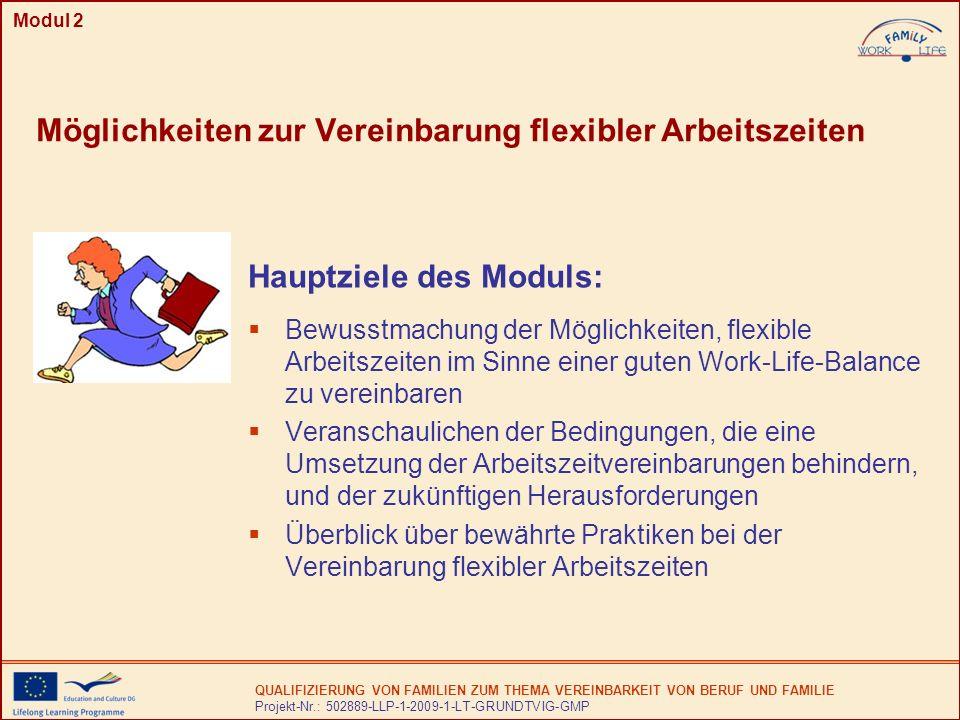 QUALIFIZIERUNG VON FAMILIEN ZUM THEMA VEREINBARKEIT VON BERUF UND FAMILIE Projekt-Nr.: 502889-LLP-1-2009-1-LT-GRUNDTVIG-GMP Modul 2 Europa: Die Lage in verschiedenen Ländern Umsetzung des Wunsches nach mehr Flexibilität auf Ebene der Unternehmen + GB: Jeder hat das Recht, flexible Arbeitsvereinbarungen zu beantragen + Finnland: Vollzeitstellen vorherrschend, erstklassige Tagesbetreuung, Mitarbeiter/-innen haben Einfluss auf die Arbeitszeit, 30 % Telearbeit + Deutschland: Höchster Anteil der Unternehmen (< 50 %) mit flexiblen Arbeitszeitvereinbarungen, rechtlicher Anspruch auf eine Teilzeitstelle + Lettland: 76 % der Unternehmen setzen in irgendeiner Form auf Teilzeitarbeit + Litauen: Flexibilität kommt selten vor, zwar informelle Regelungen, jedoch nicht rechtlich verankert.