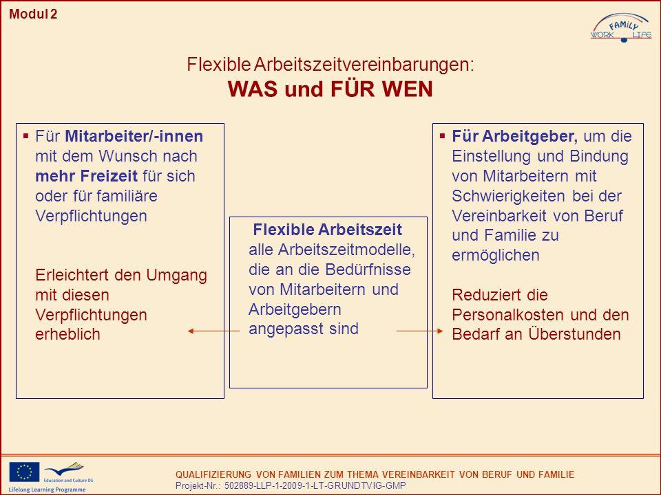 QUALIFIZIERUNG VON FAMILIEN ZUM THEMA VEREINBARKEIT VON BERUF UND FAMILIE Projekt-Nr.: 502889-LLP-1-2009-1-LT-GRUNDTVIG-GMP Modul 2 Flexible Arbeitszeitvereinbarungen: WIE Gängige Arten flexibler Arbeitszeiten sind: Gleitzeit: Beginn, Ende und Pausenzeiten können jeden Tag individuell variieren.