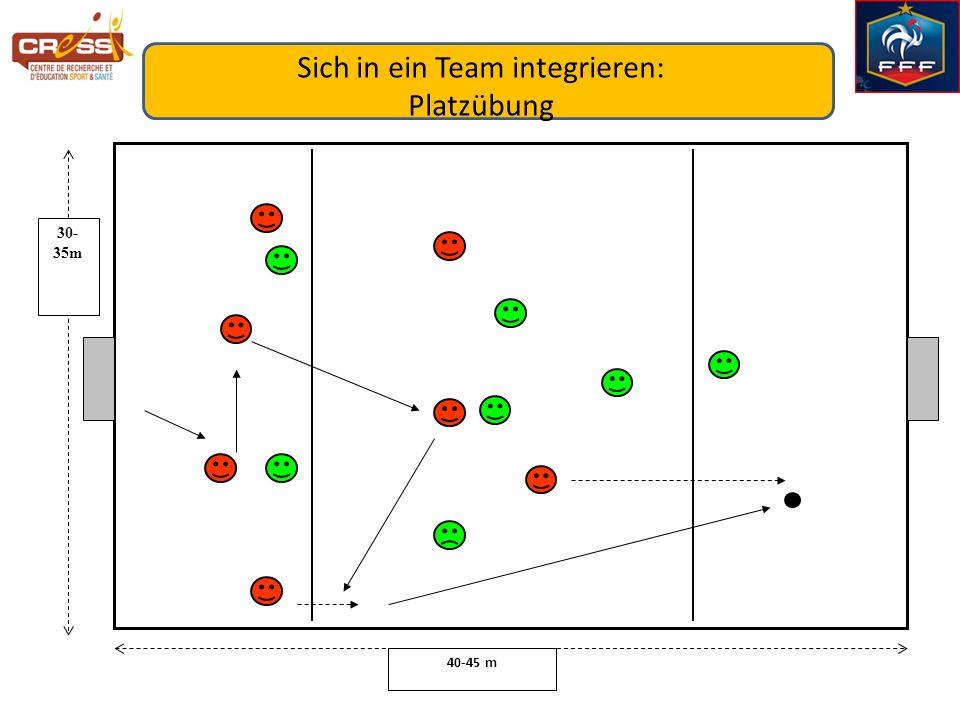 40-45 m 30- 35m Sich in ein Team integrieren: Platzübung