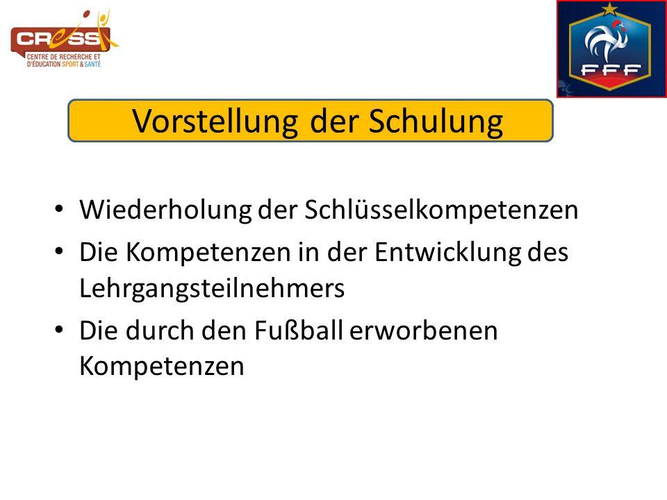 Vorstellung der Schulung Wiederholung der Schlüsselkompetenzen Die Kompetenzen in der Entwicklung des Lehrgangsteilnehmers Die durch den Fußball erwor