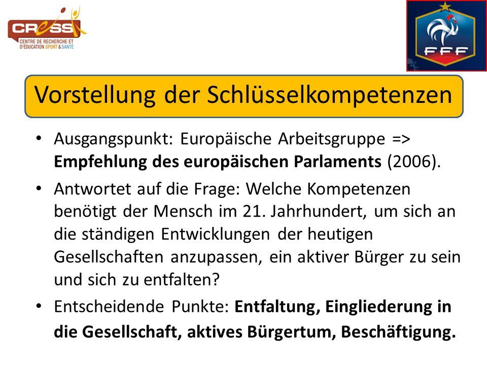 Vorstellung der Schlüsselkompetenzen Ausgangspunkt: Europäische Arbeitsgruppe => Empfehlung des europäischen Parlaments (2006). Antwortet auf die Frag