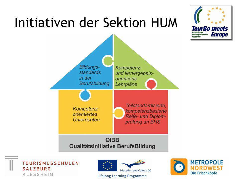 Initiativen der Sektion HUM