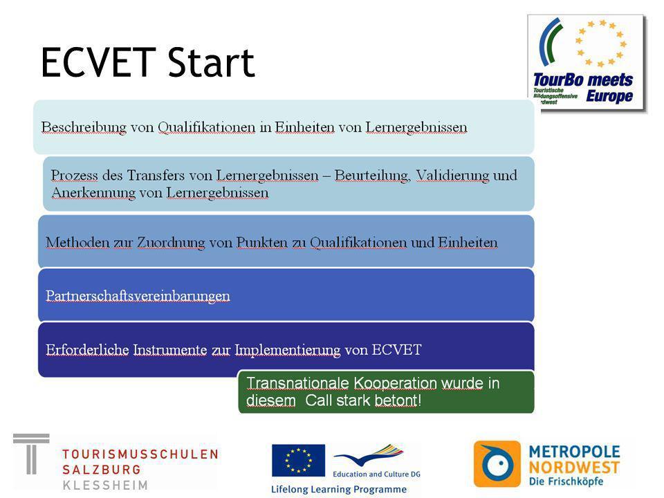 ECVET Start