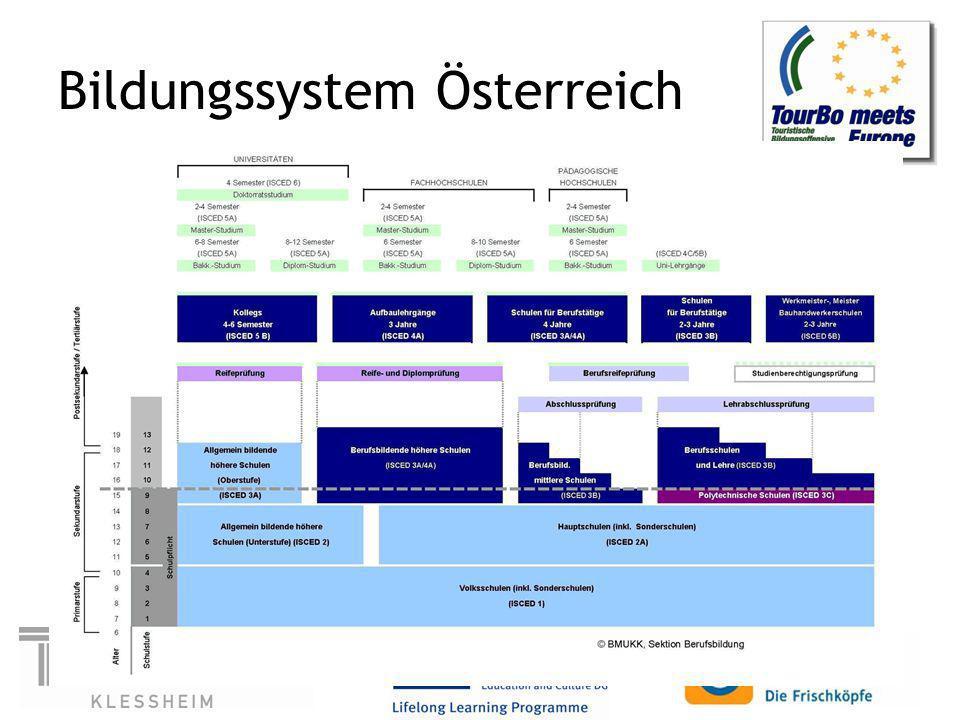 Bildungssystem Österreich