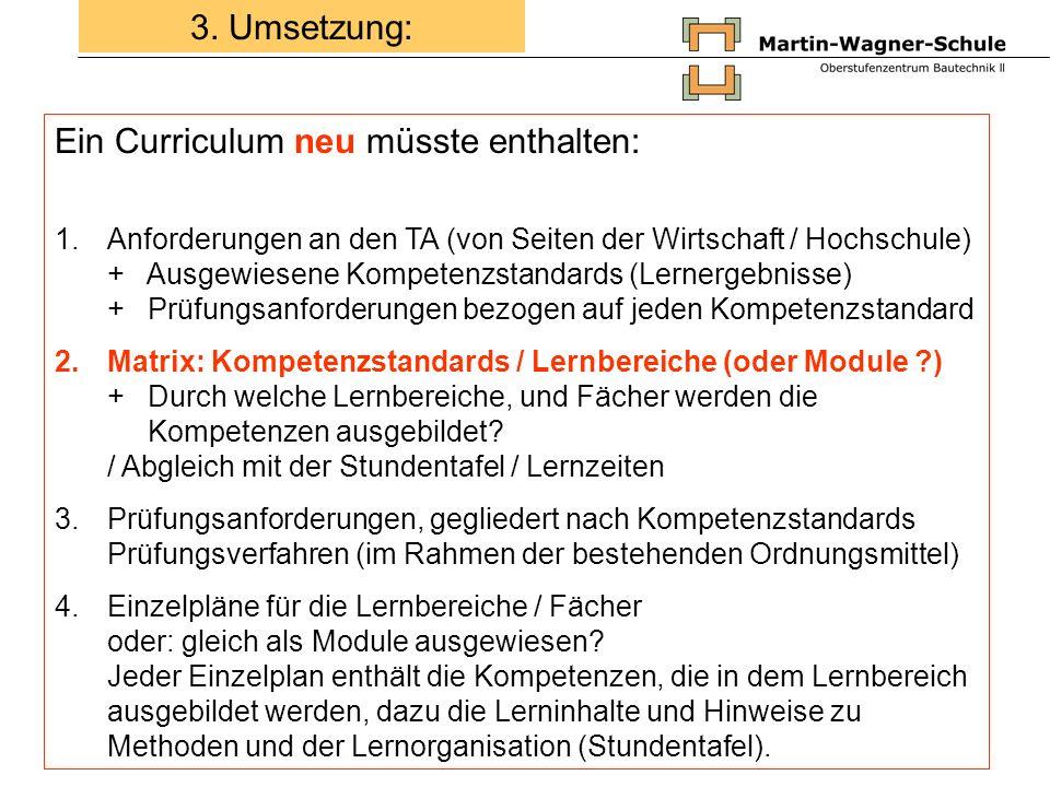 3. Umsetzung: Ein Curriculum neu müsste enthalten: 1.Anforderungen an den TA (von Seiten der Wirtschaft / Hochschule) + Ausgewiesene Kompetenzstandard