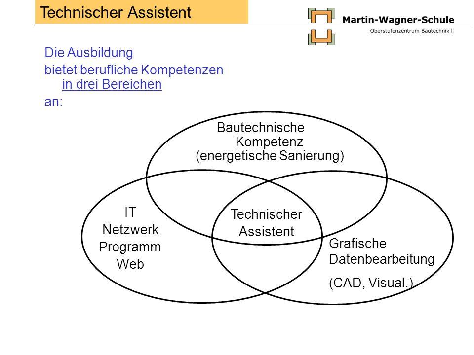 Die Ausbildung bietet berufliche Kompetenzen in drei Bereichen an: Bautechnische Kompetenz (energetische Sanierung) IT Netzwerk Programm Web Technisch
