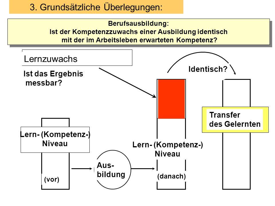 Input Prozess Output Outcome Ziel: Bedarf an qua- lifizierten Fach- kräften befriedigen Pädagogisches Ziel: Transfer 3.1.