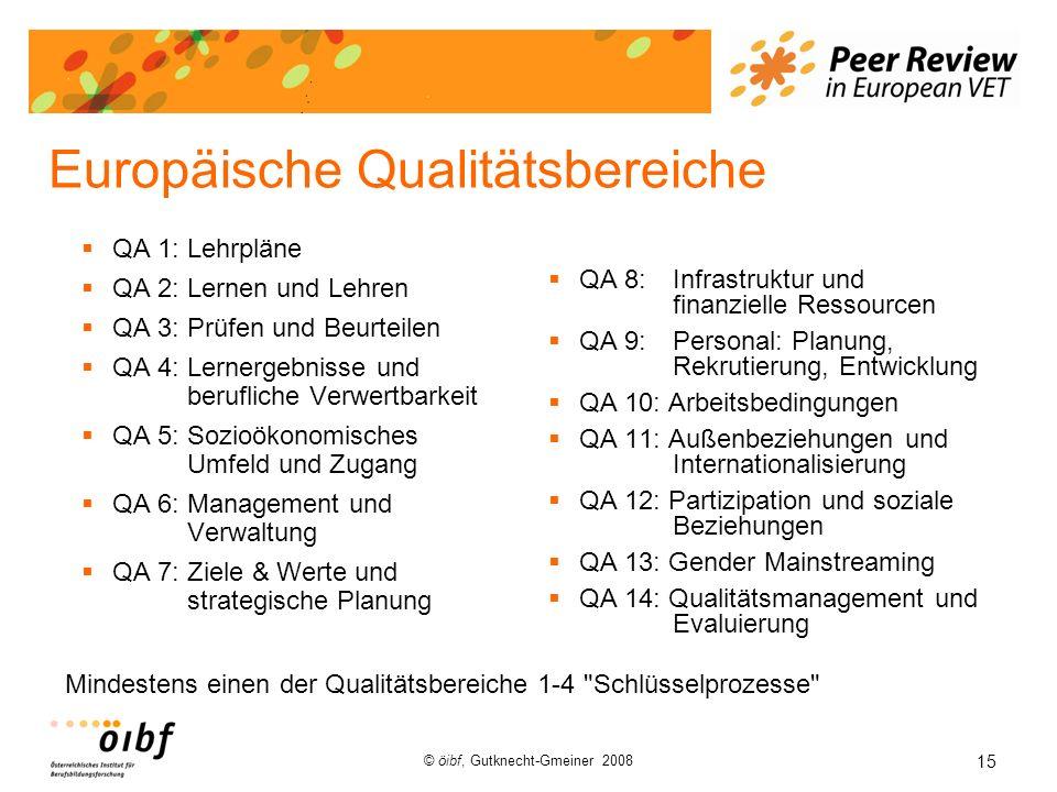 15 © öibf, Gutknecht-Gmeiner 2008 Europäische Qualitätsbereiche QA 1: Lehrpläne QA 2: Lernen und Lehren QA 3: Prüfen und Beurteilen QA 4: Lernergebnis