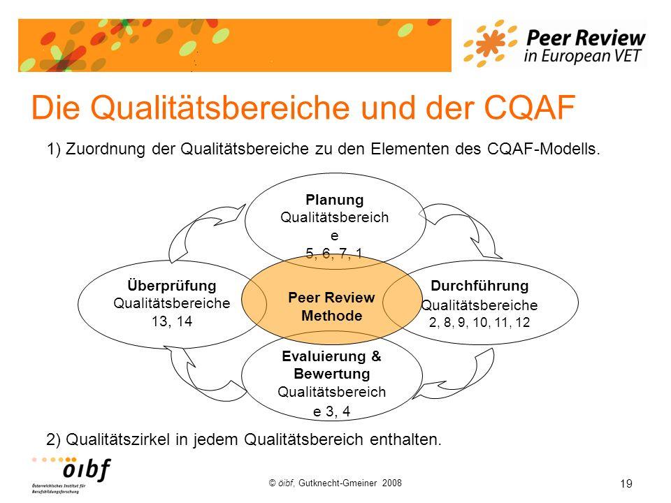 19 © öibf, Gutknecht-Gmeiner 2008 Die Qualitätsbereiche und der CQAF Durchführung Qualitätsbereiche 2, 8, 9, 10, 11, 12 Überprüfung Qualitätsbereiche